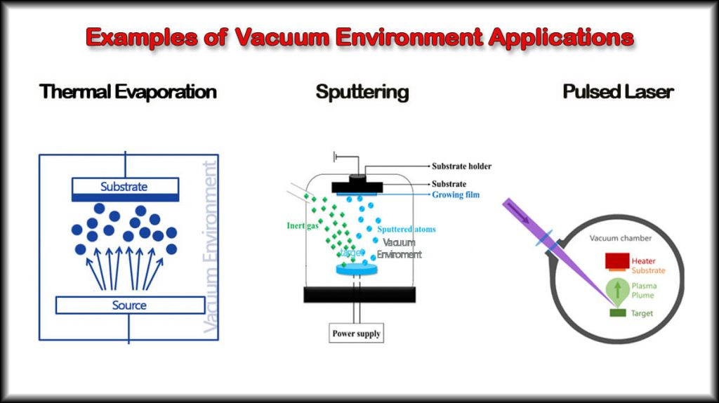 How can I protect a Turbomolecular Vacuum Pump?