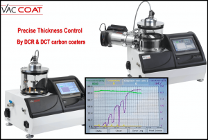 Thickness Control of Carbon Layer